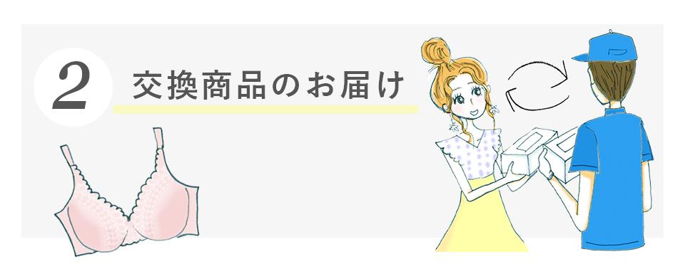 【2】交換商品のお届け